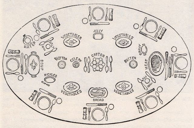 Diagram of table setting for dinner, Godey's Lady's Book, March 1859