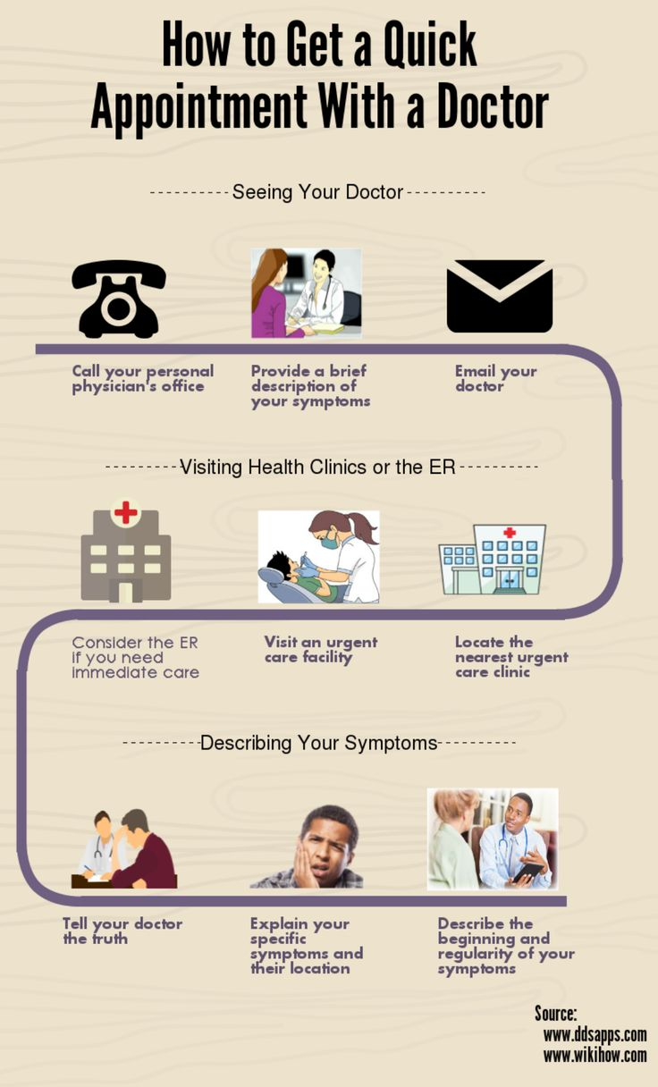 Want to get a quick #appointment with a doctor. Go through with these helpful tips and find a specialist easily.