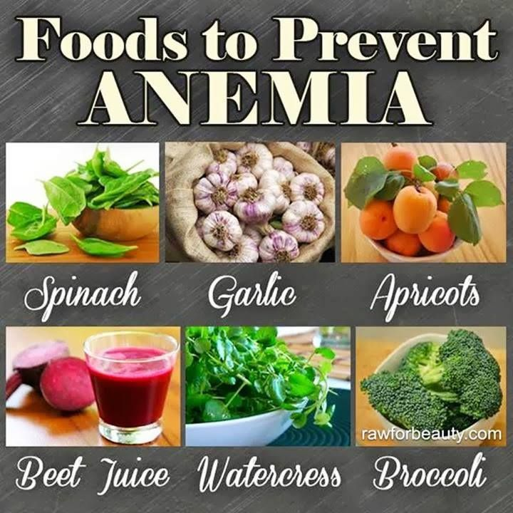 Foods To Prevent Anemia
