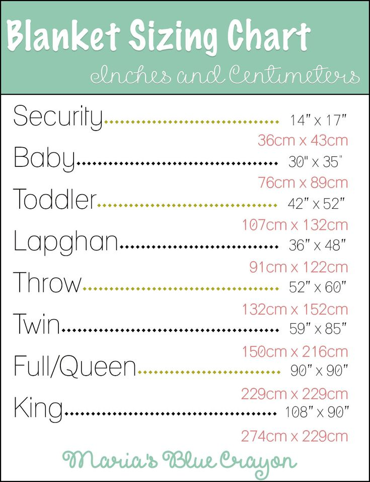 blanket sizing in inches and centimeters chart to help guide you in sizing your blanket knit