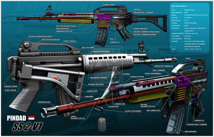 Senjata-Buatan-Pindad-Terbaru-yang-Mendunia.jpg (1280×819)
