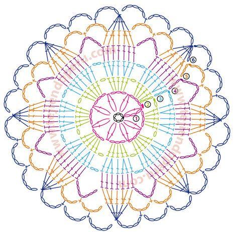 Tutorial: posavasos con diseño de flor tejido a crochet