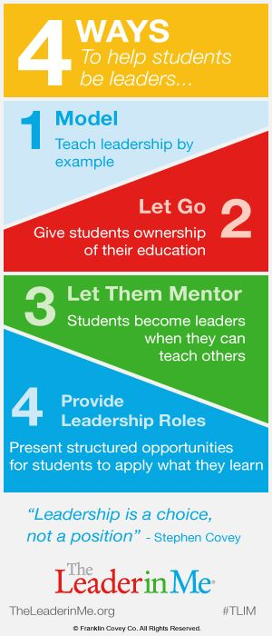 1000+ images about Leader in me on Pinterest | Data ...
