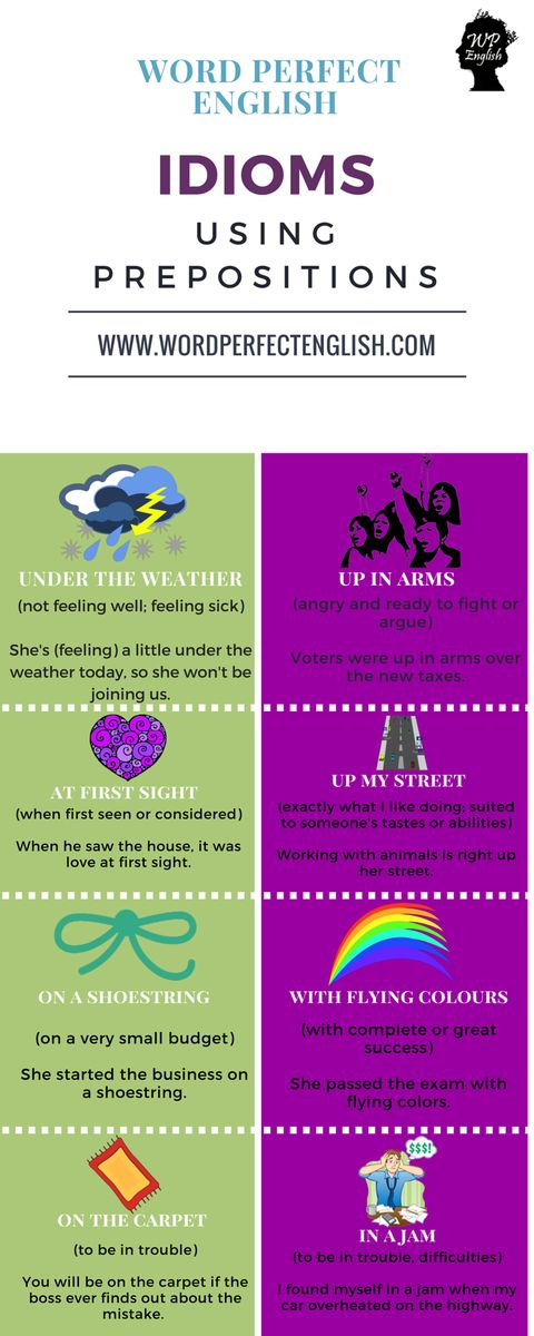 Idioms Using Prepositions