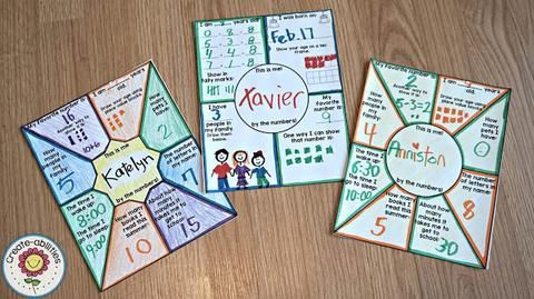 FREE Math About Me printable! Great to use with your 2nd, 3rd, 4th, 5th, or 6th grade classroom or homeschool students! Three different options available, so you can differentiate to best fit ALL student needs!! {freebie for second, third, fourth, fifth, or sixth graders}