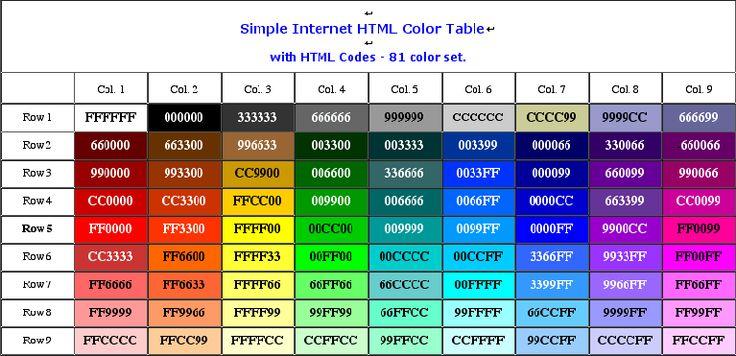 HTML Hexadecimal Color Chart | Below is a PRINTABLE gif ...