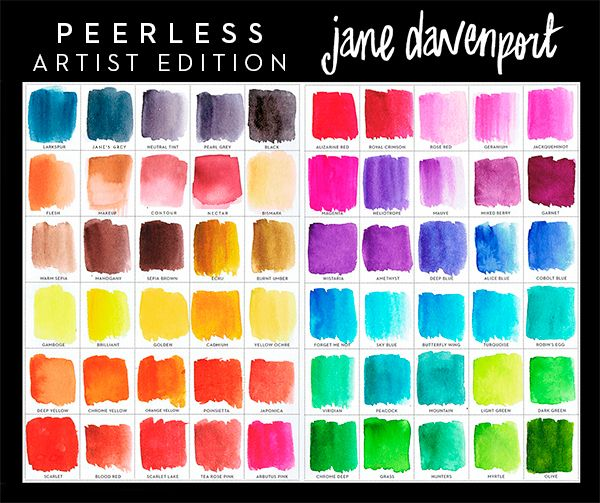 """Nicholson's Peerless Transparent Watercolors. A beautiful set of 60 hand selected colors chosen by Jane Davenport. This set contains 54 of Jane's favorite colors from the Complete Edition & Bonus Pak PLUS 6 colors that are not found in any other sets and exclusively packaged and sold by Jane Davenport - Magenta, Larkspur, Jane's Grey, Make Up, Contour and Nectar. Each LABELED swatch is approximately 2x2"""" This set is only available here and at The Institute of Cute."""