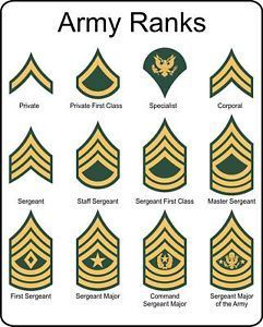 army rank - Google Search - Help Us Salute Our Veterans by supporting their businesses at www.VeteransDirectory.com, Post Jobs and Hire Veterans VIA www.HireAVeteran.com Repin and Link URLs