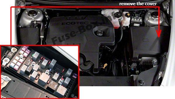 [SCHEMATICS_4FD]  Chevrolet Malibu (2008-2012) < Fuse Box location | Fuse box, Chevrolet  malibu, Chevrolet | 2008 Chevy Malibu Fuse Box Location |  | Pinterest
