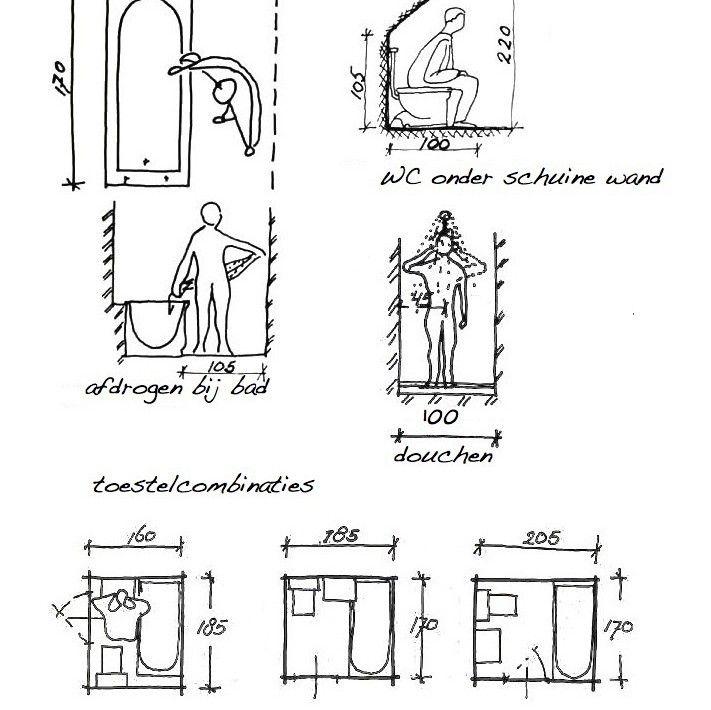 1136 best images about ergonomics on pinterest