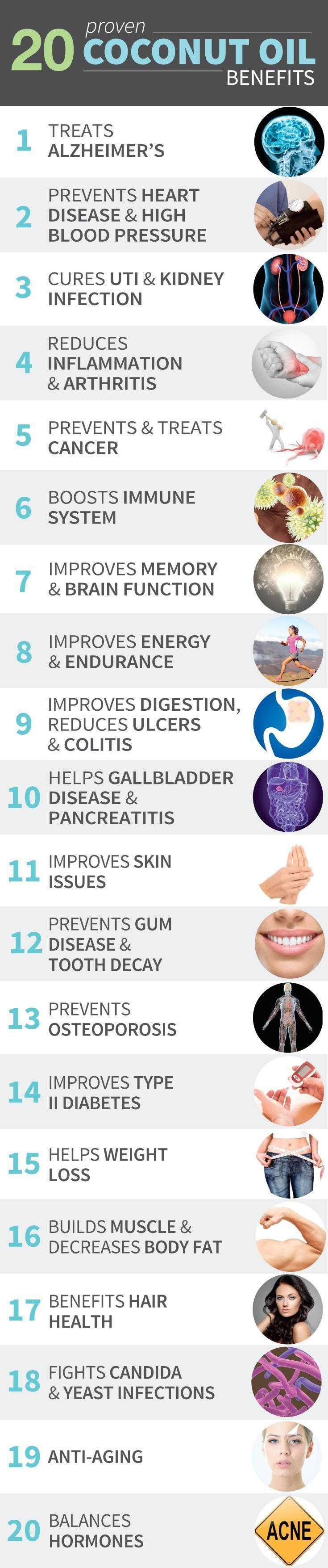 Proven Coconut Oil Health Benefits List infographic
