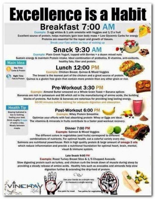 Some Stuff About Foods That Increase Weight Loss During Sleep