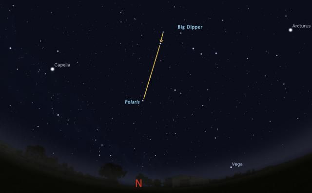 How many of you already knew this? 10 Tricks to Using a Star Chart: Finding the Cardinal Points: Directions in the Sky