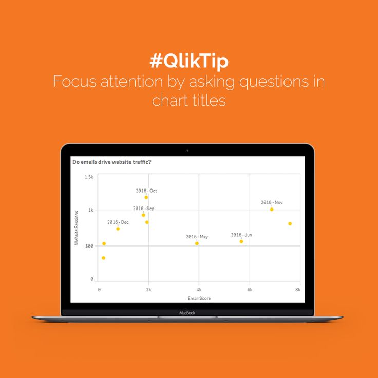 37 best qlik tips images on pinterest business intelligence qliktip focus attention by asking questions in chart titles qlik fandeluxe Images