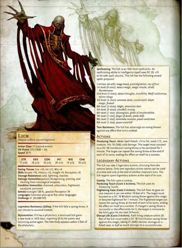 basic lich template dungeons and dragons homebrew world in 2018