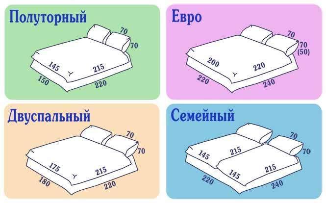 razmery-belya