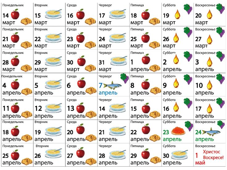 Календарь питания на период Великого поста 2016 года по дням | Православная Жизнь