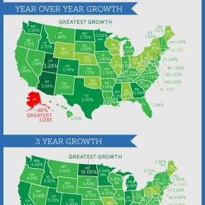 Best Infographics Employment Images On Pinterest - Us map job growth