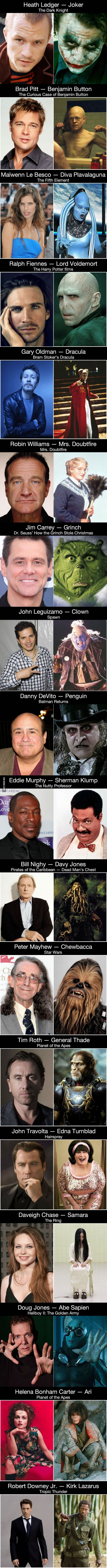 18 famous actors who changed beyond recognition for the sake of art - 9GAG