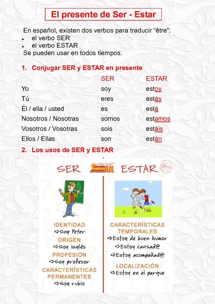 145 besten Spanisch Bilder auf Pinterest | Spanisch lernen, Spanisch ...