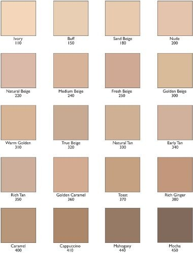 revlon colorstay foundation light sand beige dark. Black Bedroom Furniture Sets. Home Design Ideas