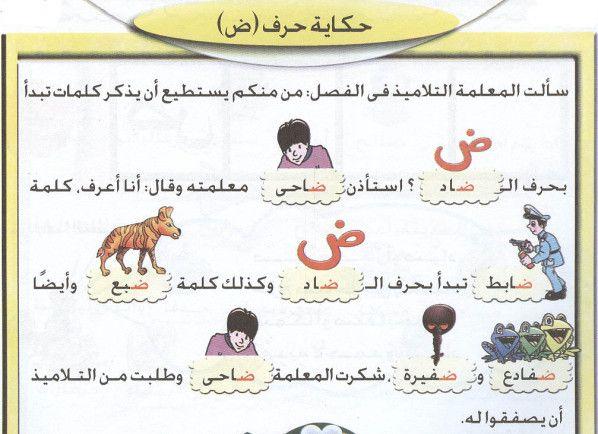 قصص الحروف Arabic Kids Learning Arabic Alphabet Preschool