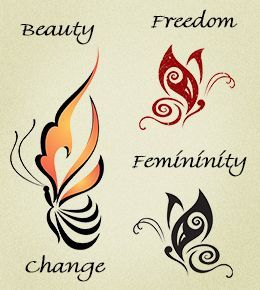 Symbolism of butterfly tattoo