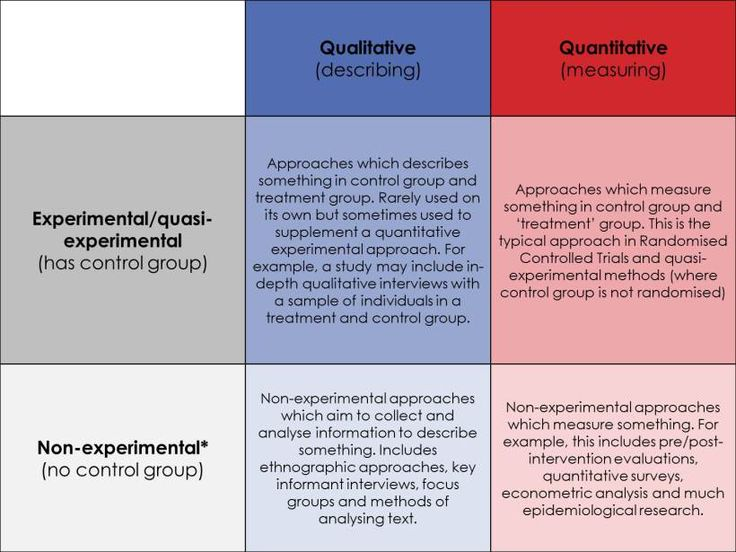 definition of quantitative research