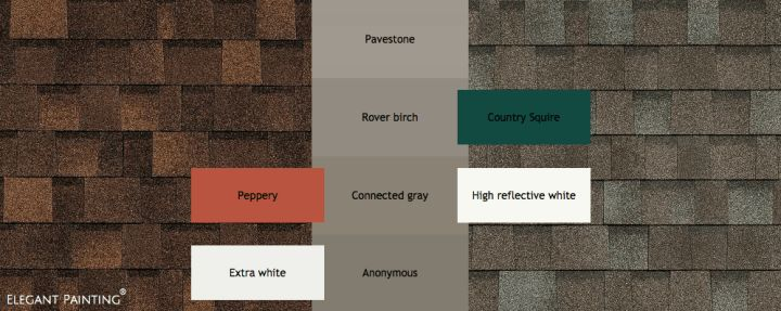 Best 250 Best Images About Brown Roof Color Schemed On 400 x 300
