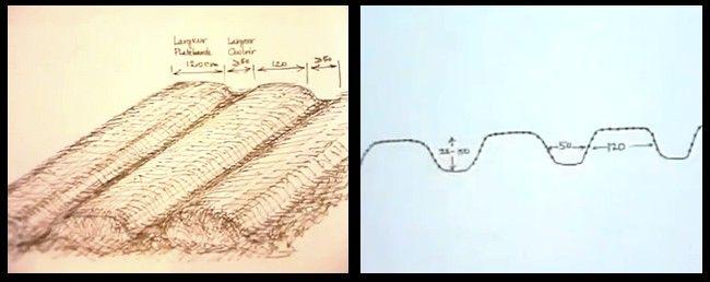 Transcription du texte de la vidéo de présentation du jardin de Emilia Hazelip  1995, Bouriège, Aude.     Le jardin d'Emilia Hazelip   Ce j...