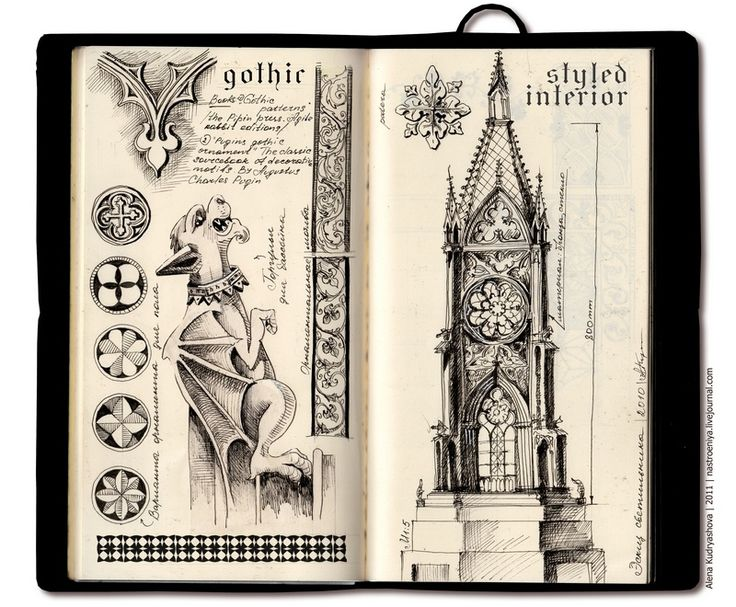 Gothic Drawing Ideas | www.imgkid.com - The Image Kid Has It!