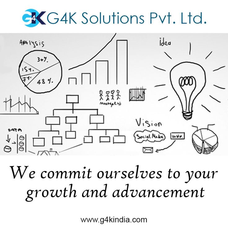 We commit ourselves to your growth and advancement  Platform to grow your business. Our platform, your business.  Know more http://www.g4kindia.com  #business #automation #b2b #b2c