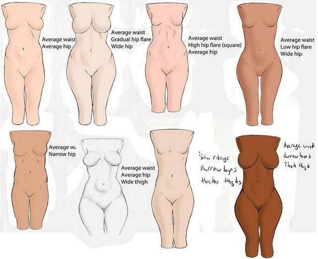 Body shape reveals the #health condition http://omigy.com/health/body-shape-reveals-health-condition/