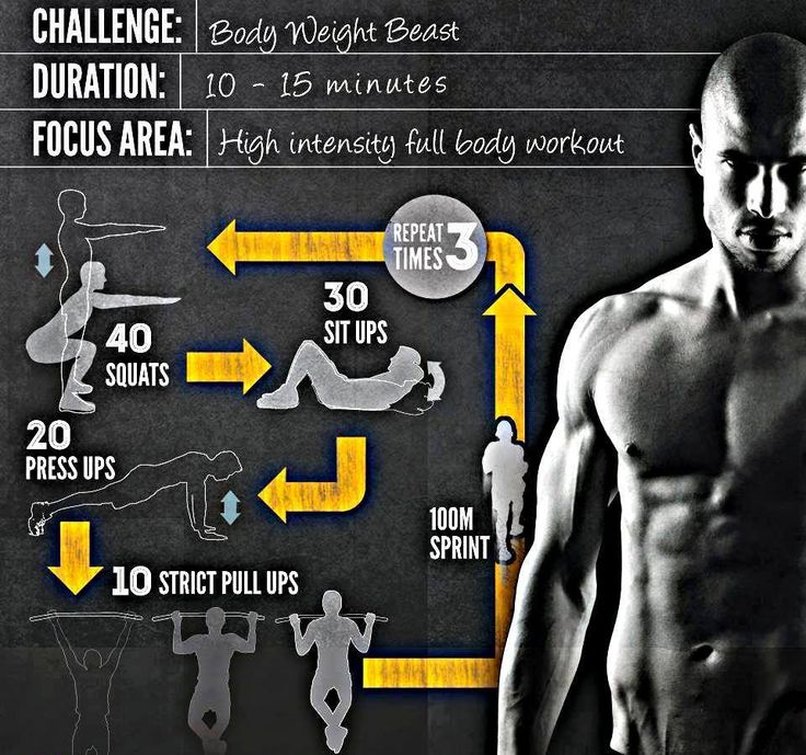 Body Weight Beast: 40 squats, 30 sit ups, 20 push ups, 10 pull ups, 100 m sprint -> repeat 3 times