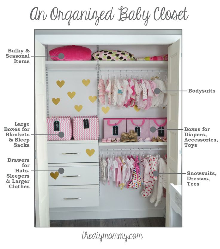 An Organized Baby Closet With Closetmaid ShelfTrack Elite Maybe Set Of Drawers In Oscars Instead Dresser