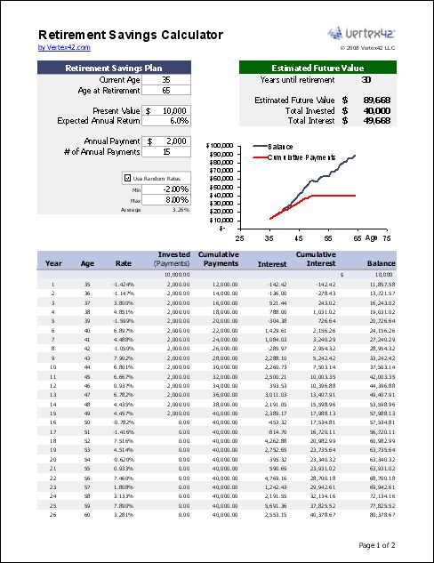 Download the Retirement Savings Calculator from Vertex42.com