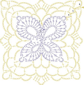 Lion Brand Yarns Crochet Chart & Pattern for Butterfly Square
