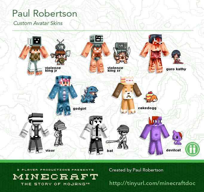 these are some skins I did as a reward to people who donated to the funding of this minecraft documentary
