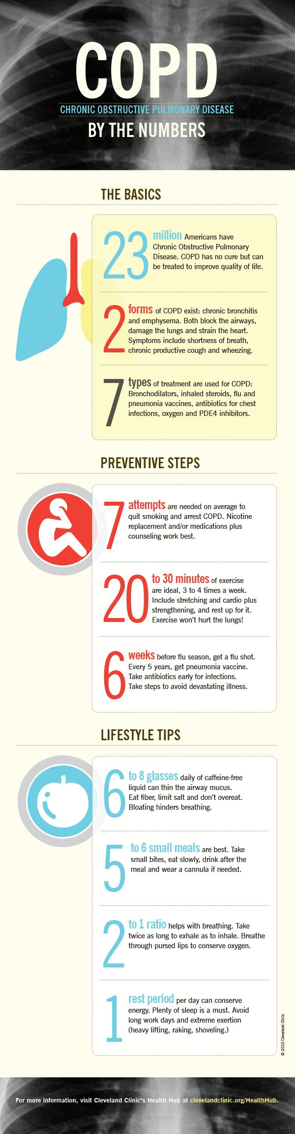 COPD basics. Get 7 prevention and lifestyle tips.