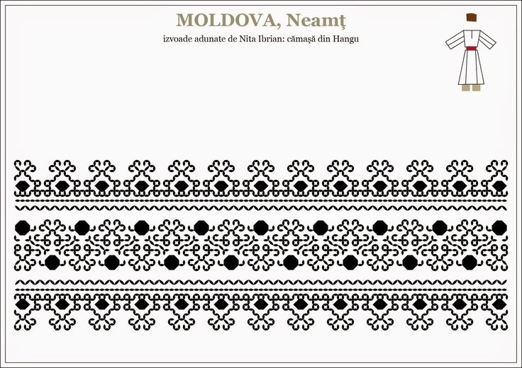 Semne Cusute: romanian traditional motifs - MUNTENIA, Neamt, Hangu
