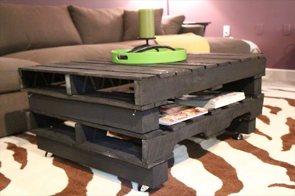 20 Amazing DIY Ideas for Pallet Table | Wooden Pallet Furniture