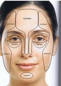 Excellent 1000 Images About Contouring On Pinterest Highlights Face Short Hairstyles Gunalazisus
