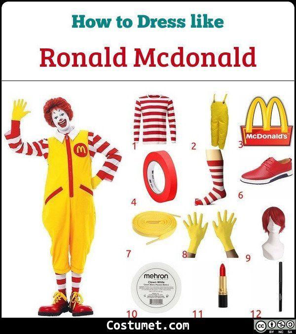 Mcdonalds 2020 Halloween Ronald McDonald Costume for Cosplay & Halloween 2020   Ronald