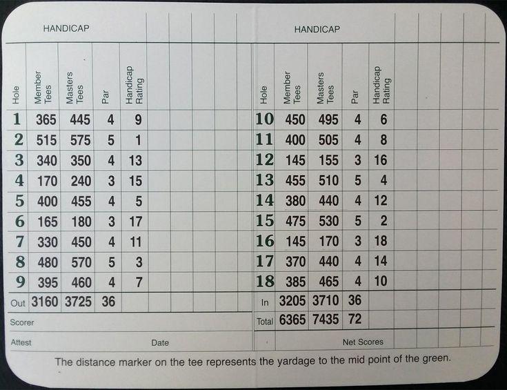 Masters Scorecard Why Augusta National S Yardages Are So Unique Augusta National Augusta National Golf Club Golf Simulators