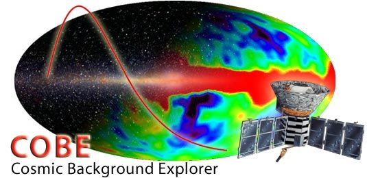 Collage of COsmic Background Explorer (COBE) images and data
