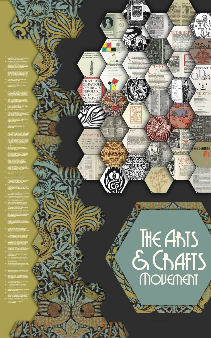 23 best images about timelines on pinterest behance for Arts and crafts movement graphic design