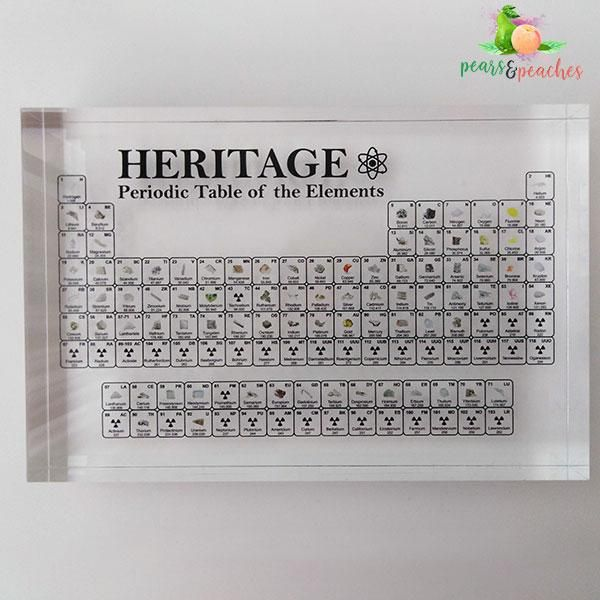 Did You Know That This Year Is The 150th Anniversary Since The Discovery Of The Periodic Element System How To Memorize Things Periodic Elements Periodic Table