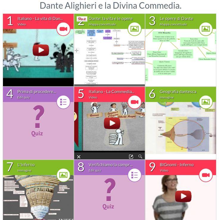 Dante Alighieri e la Divina Commedia. Lezione blendspace. https://latestabenfatta.wordpress.com #dante #divinacommedia