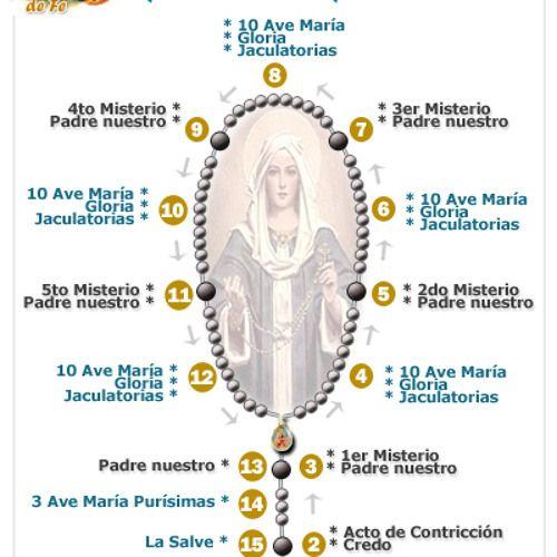 Santo Rosario, Misterios Gozozos. Vive con María la Vida de nuestro Señor Jesucristo. Meditemos junto a ella la santísima Pasión de Jesús.