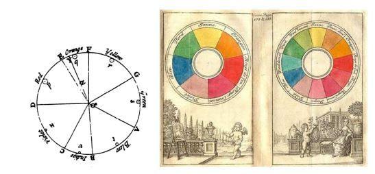 """A cor é um dos principais elementos das artes visuais. É de imensa utilidade para qualquer artista compreender como as cores são formadas e como elas são percebidas. Começamos perguntando: """"O que acontece quando vemos? Quais eventos de física estão envolvidos?"""""""